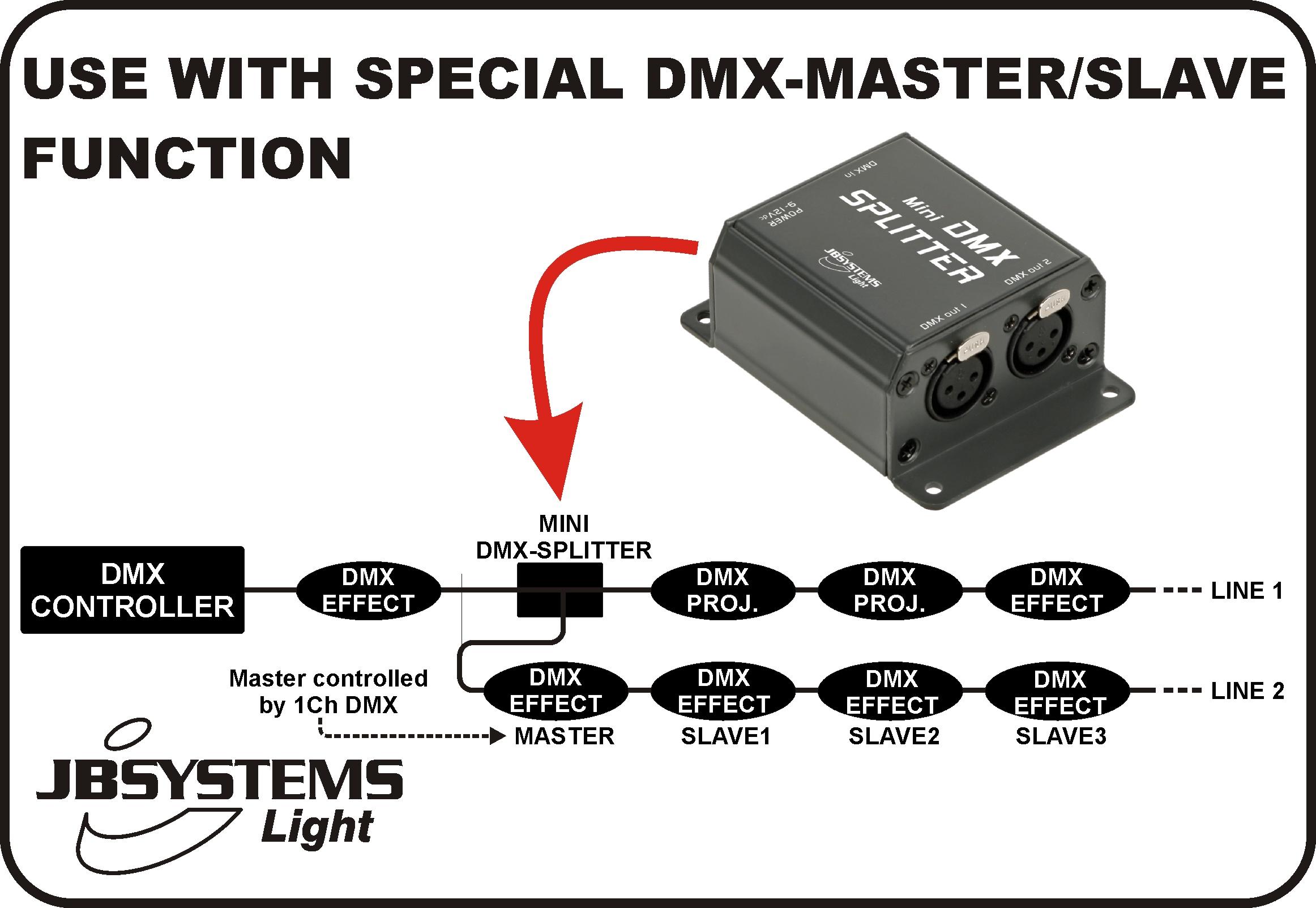 jb systems mini dmx splitter licht steuerung. Black Bedroom Furniture Sets. Home Design Ideas