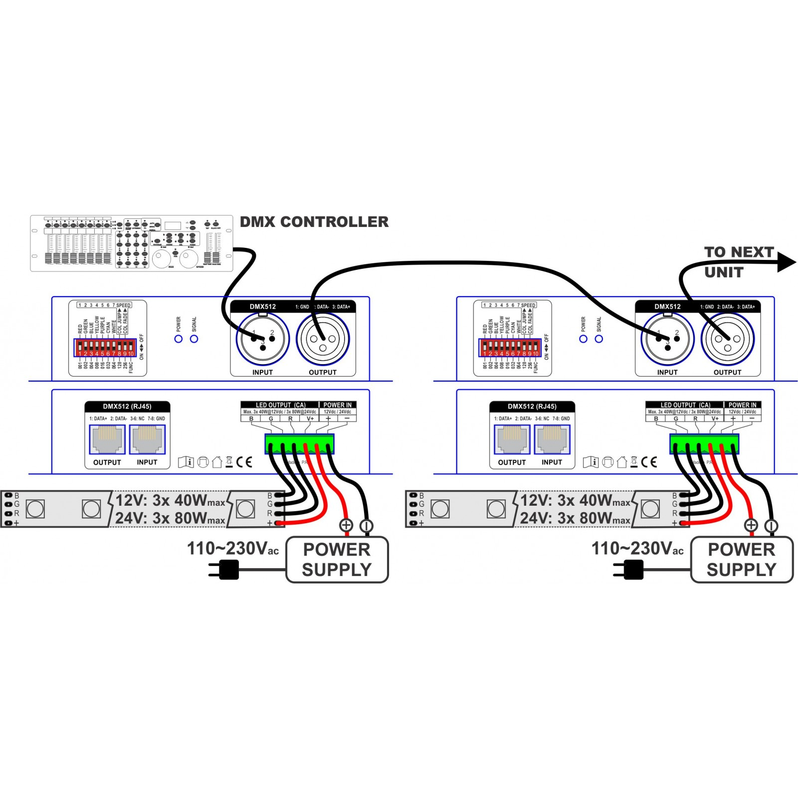 led_dmx-control_xlr-_connection_dmx_2pc_rgb Xlr Wiring Diagram on unbalanced mono female, 4 pin connector, 1 rca unbalanced, audio cable, male connector, 1 4 inch mono plug, 3-pin microphone, stereo rca, capacitor prevent rf, plug rca,