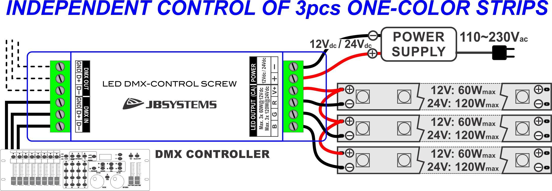 Jb Systems Led Dmx Control Screw Controller Psu Wiring Diagram