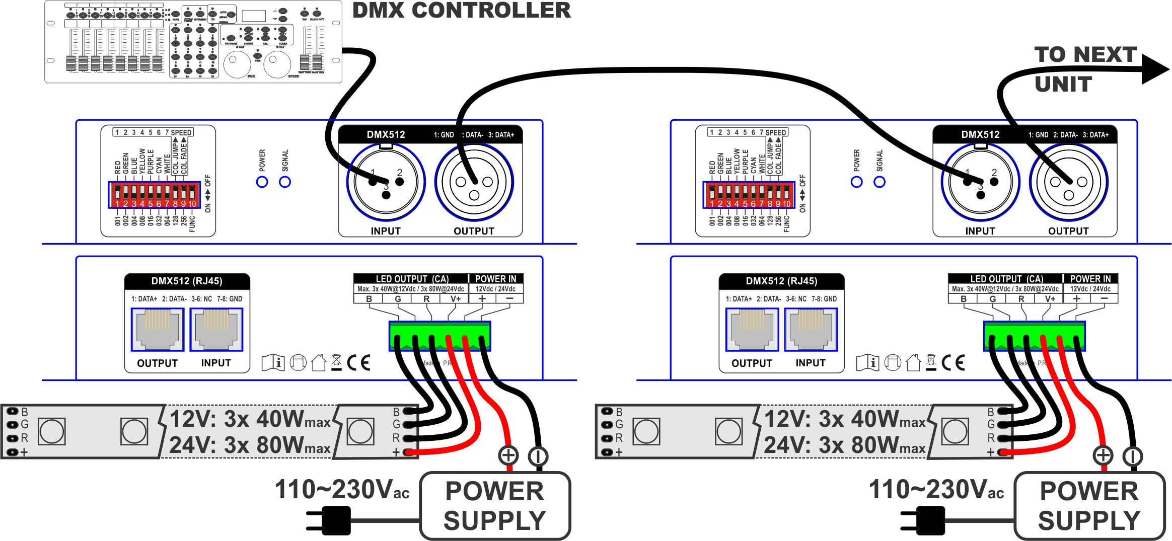 Jb Systems Led Dmx Control Xlr To Rj45 Wiring Diagram
